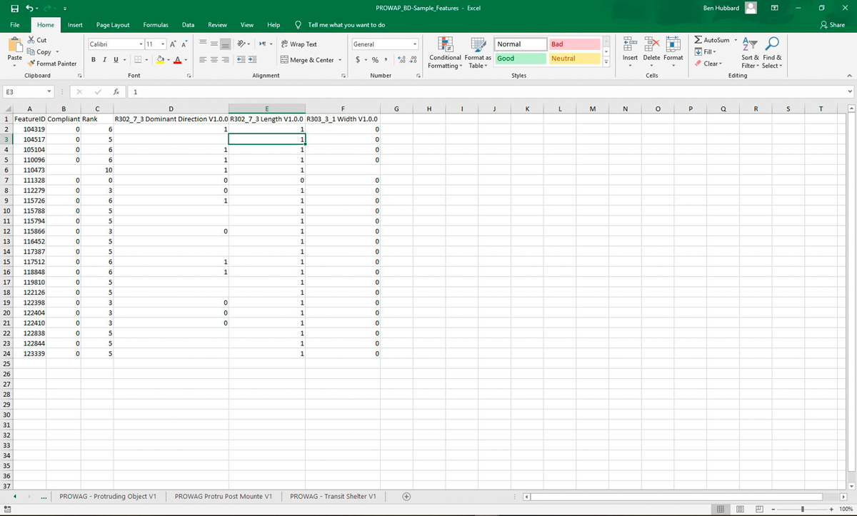 Microsoft Excel spreadsheet with PROWAP data